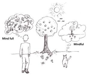 Mind full alebo mindful?
